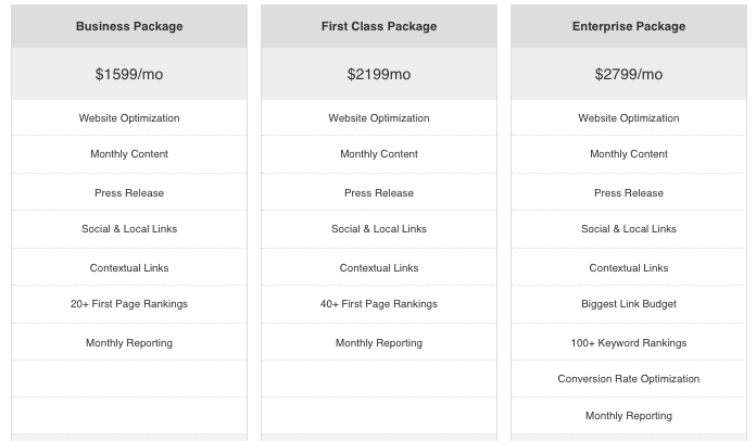 One SEO packages and pricing