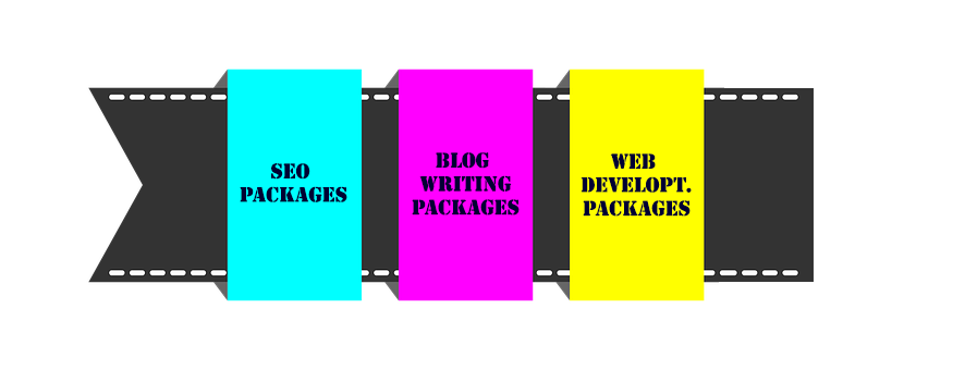 Basic Packages Details – All-in-one SEO: Onsite & Offsite SEO Packages
