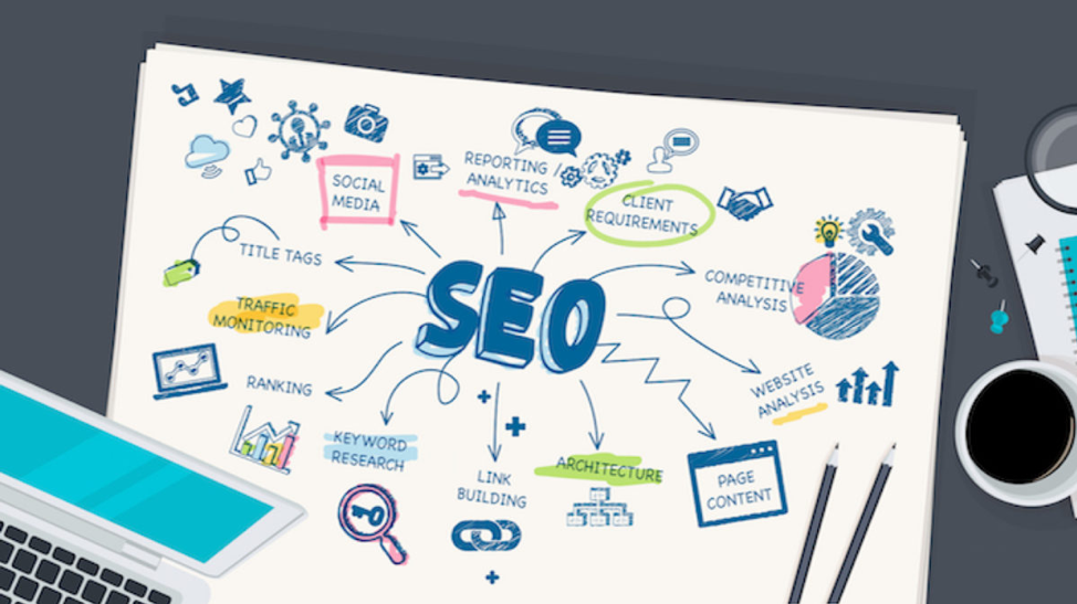 15 SEO Best Practices 2020 For Businesses – A Must Read For SEO Experts