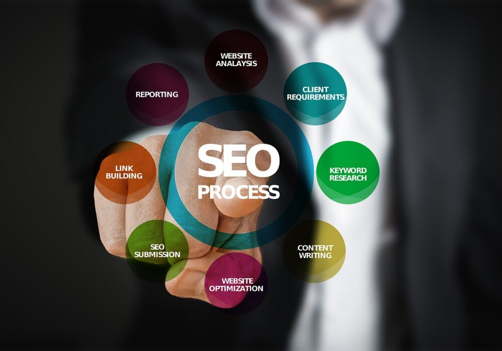 Designing Meaningful SEO Strategy Cover Image